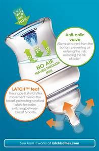 Latch Bottle Diagram