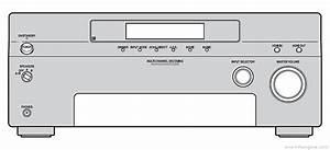 Sony Multi Channel Av Receiver Str