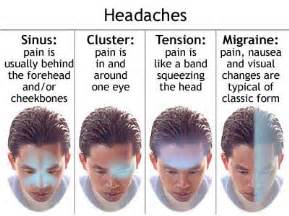 Massage Your Migraines Away! - Massage Solutions of WilmingtonMassage ...  Migraine Massage