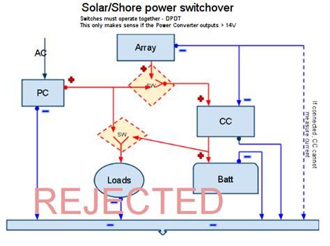 Rv Solar Power Wiring Diagram by Rv Solar And Shore Power Wiring Diagram Wiring Diagram
