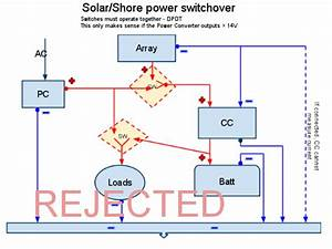 Rv Solar And Shore Power Wiring Diagram