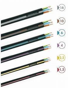 Section De Cable électrique : rep rage couleur les b n fices clients nexans ~ Dailycaller-alerts.com Idées de Décoration