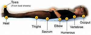 What Is Supine Position  Facts  Risks  And Benefits