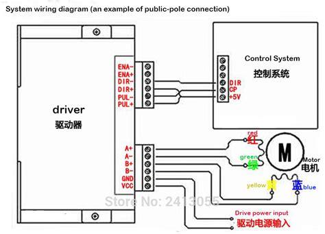 Cnc Controller Stepper Motor Driver