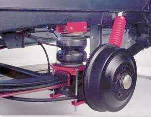 suspension pneumatique firestone bande transporteuse