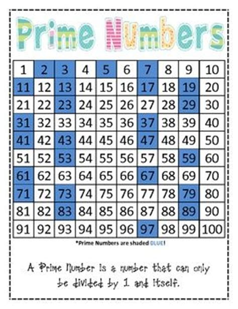 prime numbers ideas  pinterest   composite numbers   composite number