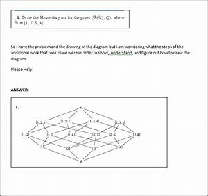 Draw The Hasse Diagram For The Poset  P U
