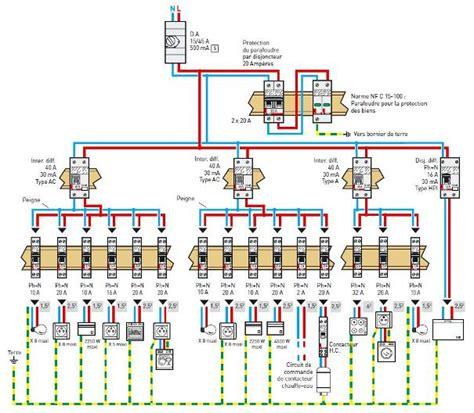 norme electrique cuisine les normes électriques f2elec