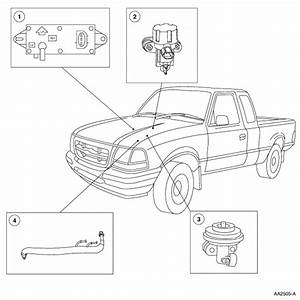 I Have A 1999 Ranger Xlt  5 Speed  4 0  4x4  Where In The Heck Are The Egr Valve  And  Or The