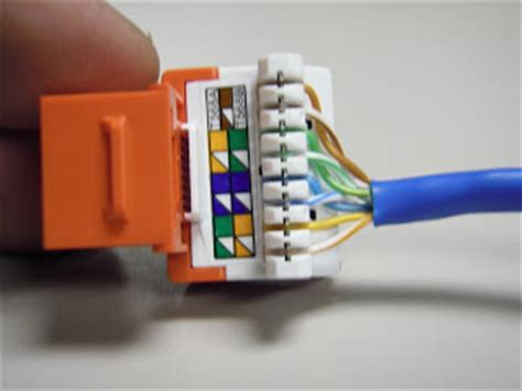 Ethernet Keystone Wiring by The Trench How To Punch Cat5e Cat6 Keystone Jacks