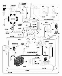 Sentinel Murray Manual