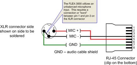 3 Wire Microphone Wiring Diagram by Flex 3000 To 3 Pin Xlr Audio Interface Configuration