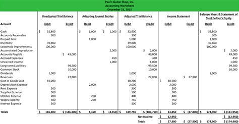 accounting worksheet format  explanation