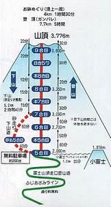 Fujisan Diagram