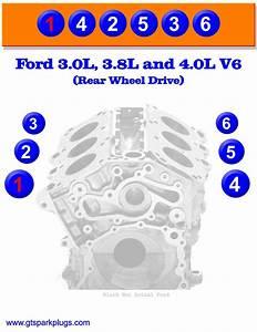 Ford V6 Firing Order