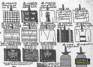 ancient-aztec-economy-trade-currency-2 Picture