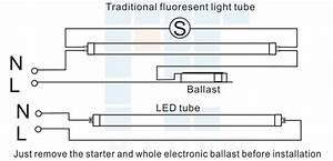 How To Install A Led Fluorescent Tube