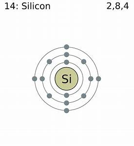File Electron Shell 014 Silicon Png