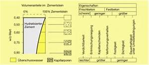 Wz Wert Berechnen : kapillarporen ~ Themetempest.com Abrechnung