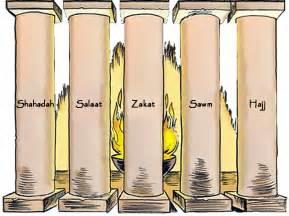 Islam Five Pillars of Faith