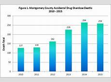 PHDMC Montgomery County Unintentional Drug Overdose