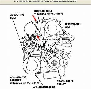 Search Results How Do I Change The Serpentine Belt On A