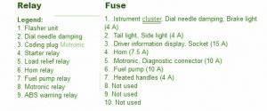 Bmw Fuse Box Diagram  Fuse Box Bmw R1150gs 2000 Diagram