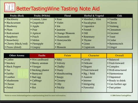 light red wine for beginners wine for beginners