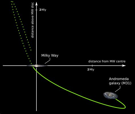 Andromeda May Have Collided With Milky Way Billion