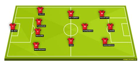 Manchester United vs West Brom Preview: Probable Lineups ...