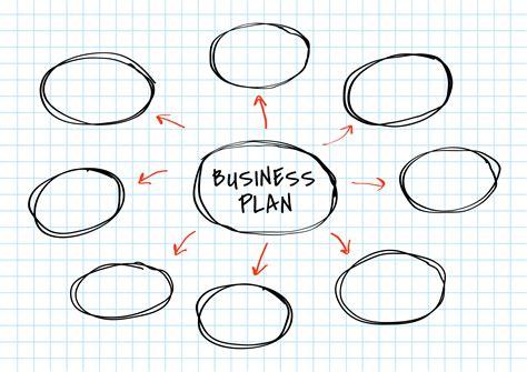 business plan mind map   vectors clipart