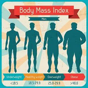 Bmi Chart For All Ages Pin On Good To Know