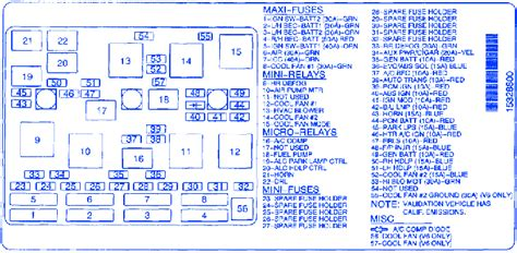 Chevy Fuse Box Diagram Wiring For Free