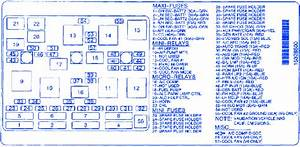 Chevy Malibu 2000 Fuse Box  Block Circuit Breaker Diagram