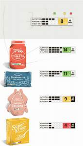 18 food label graphic images nutrition labels decoded With food packaging labels design