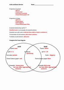 Acids And Bases Venn Diagram