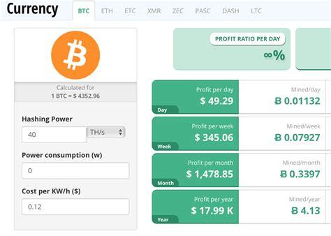 genesis mining profitability bitcoin mining profitability time next genesis mining