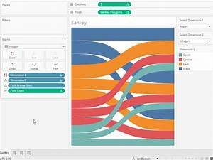 How To Build A Sankey Diagram In Tableau Without Any Data Prep Beforehand