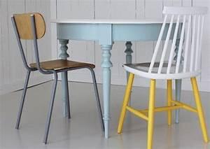 5 idees pour repeindre une table joli place With peindre table en bois