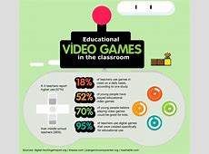 Gaming Offers New Opportunities in Education Business