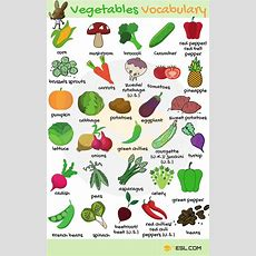 Fruits And Vegetables List, Names & Pictures  7 E S L
