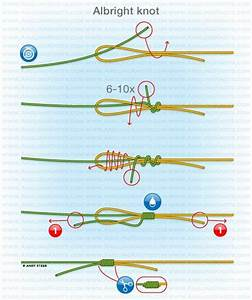 Pin On Mikeslodge Tips And Diagrams