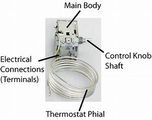 Fridge And Freezer Thermostats
