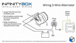Chevy 4 Wire Alternator Wiring Diagram