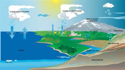 Nasa Balances Water Budget With New Estimates Of Liquid Assets