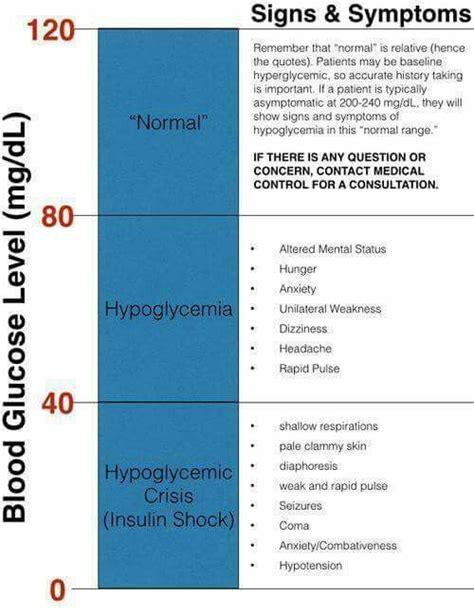 glucose emt study nursing tips nursing notes
