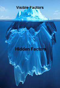 Cost Of Quality  The Hidden Factory