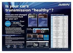 Transmission Fluid Type Chart 04 06 Sealed Transmission Fluid Change Interval The