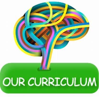 Curriculum Clipart Development St Transparent Primary Catholic