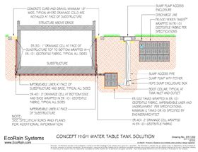 high water table solutions ecorain solutions for water management and storm water management